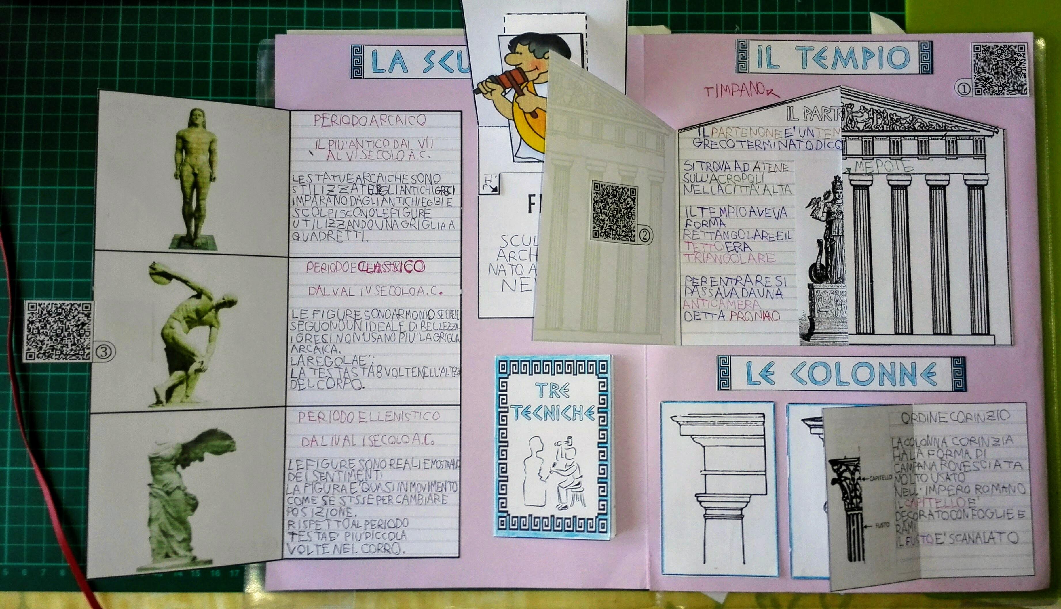 Qr Code Lapbook Insie Me Insegnamento Inclusivo E Manualità